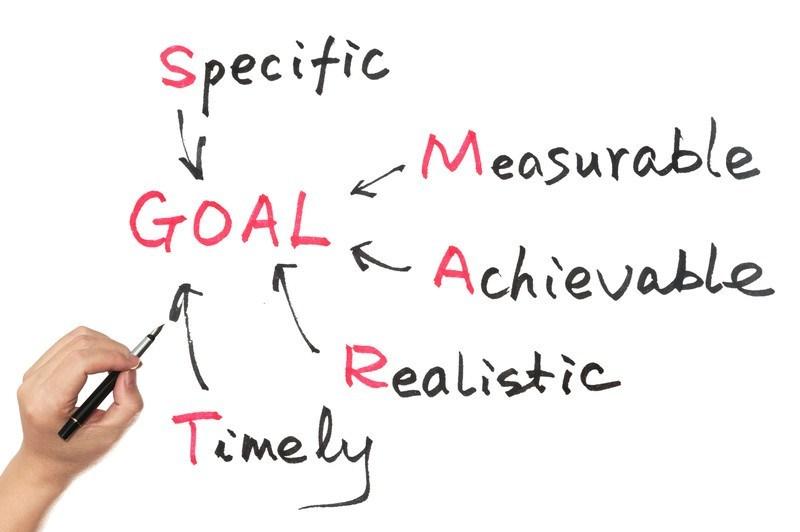 set Paleo Goals